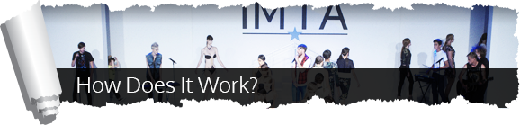 How Does IMTA Work?